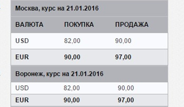 топ баской евро курс на сегодня в москве продажа установки