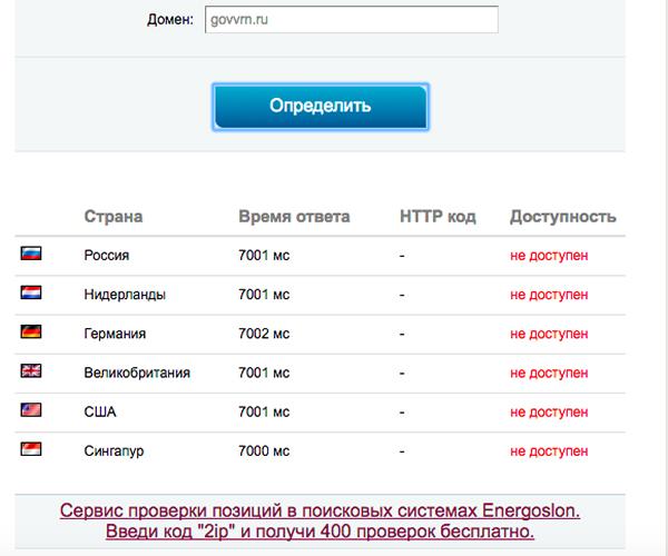Сервис 2ip.ru подтверждает, что сайт правительства области не работал с разных серверов.