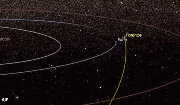 Астероид пролетел не так далеко от Земли.