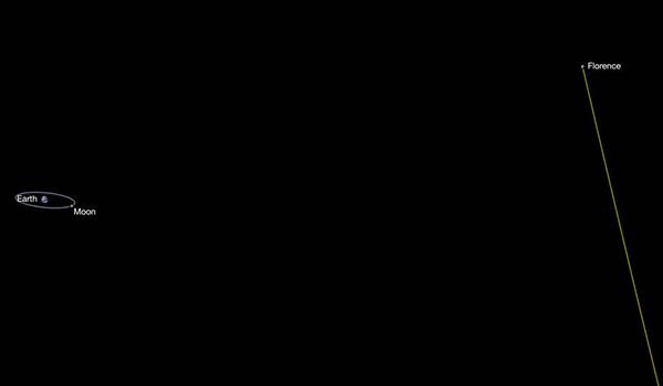 Схематическое изображение.