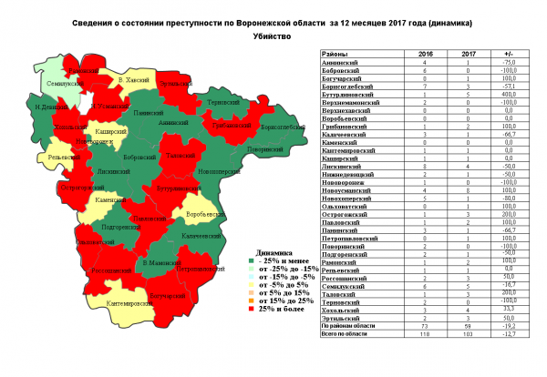 ТОП районов Воронежа почислу совершенных убийств в 2017
