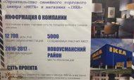 IKEA под Воронежем не построили.