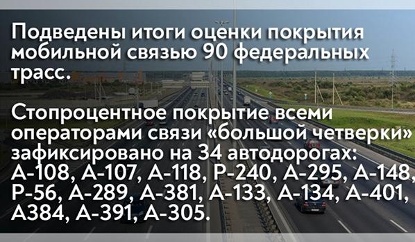 Мобильная связь на трассах.