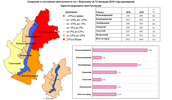 Статистика преступлений в Воронеже (кликните для увеличения - откроется в новой вкладке).