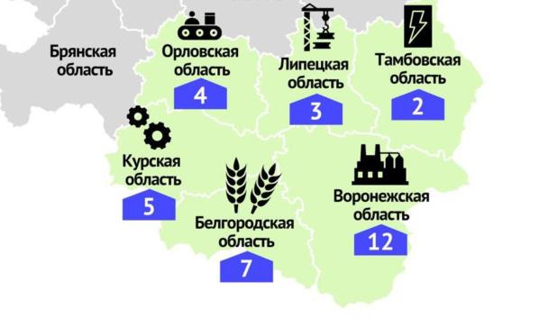 Черноземные предприятия внесены в список системообразующих.
