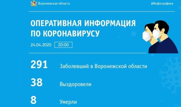 Статистика по коронавирусу на вечер 24 апреля.