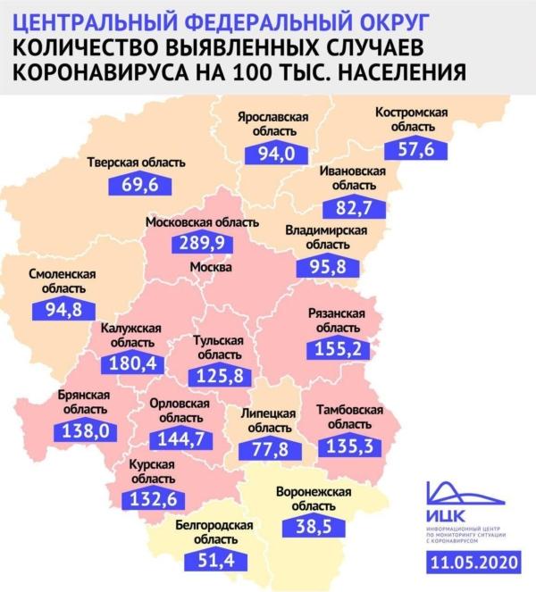 Количество выявленных случаев коронавируса в ЦФО на 100 тысяч населения.