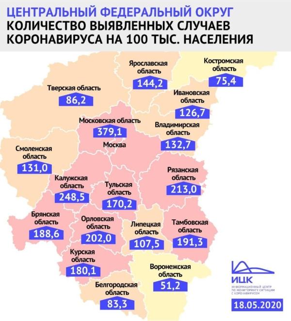 Статистика по заболевшим коронавирусом в ЦФО.