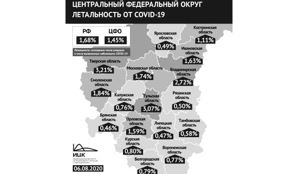 Статистика смертности от коронавируса.