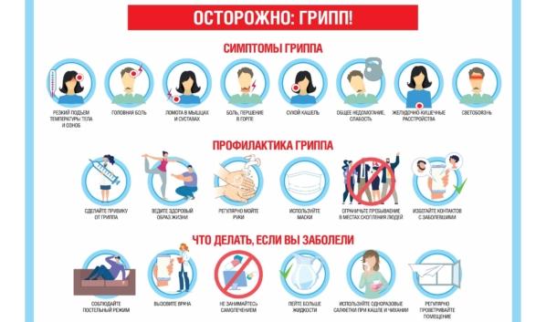 Воронежцам нужно быть осторожнее, чтобы не заболеть гриппом.